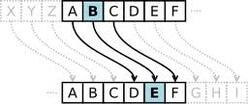 How to solve zodiac ciphers