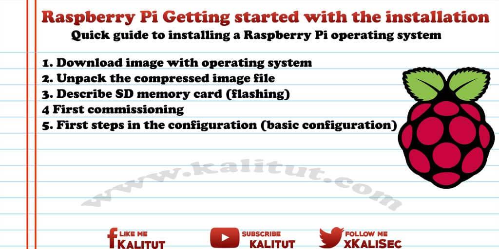 Raspberry Pi Getting started