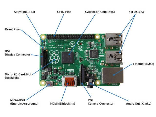 Raspberry Pi Model B+ Power supply