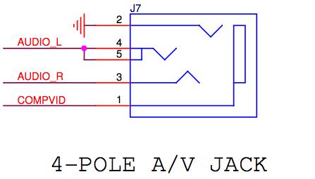 Raspberry Pi B+ 4-pin jack plug
