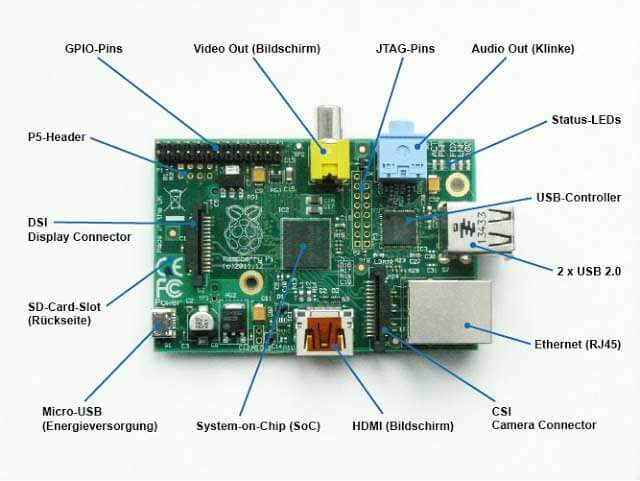 Raspberry Pi Model A and B Power supply