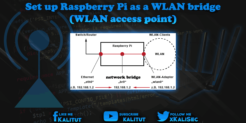 Raspberry Pi as a WIFI bridge
