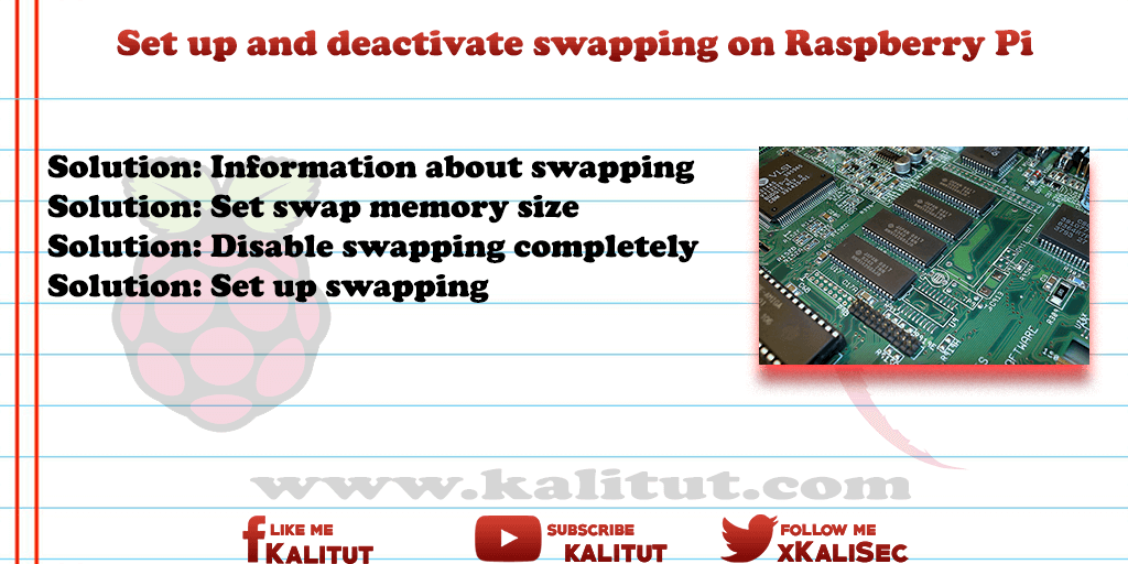 swapping on Raspberry Pi