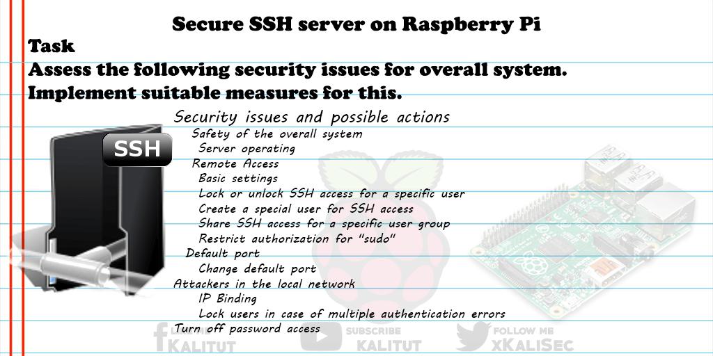Secure Raspberry Pi SSH server