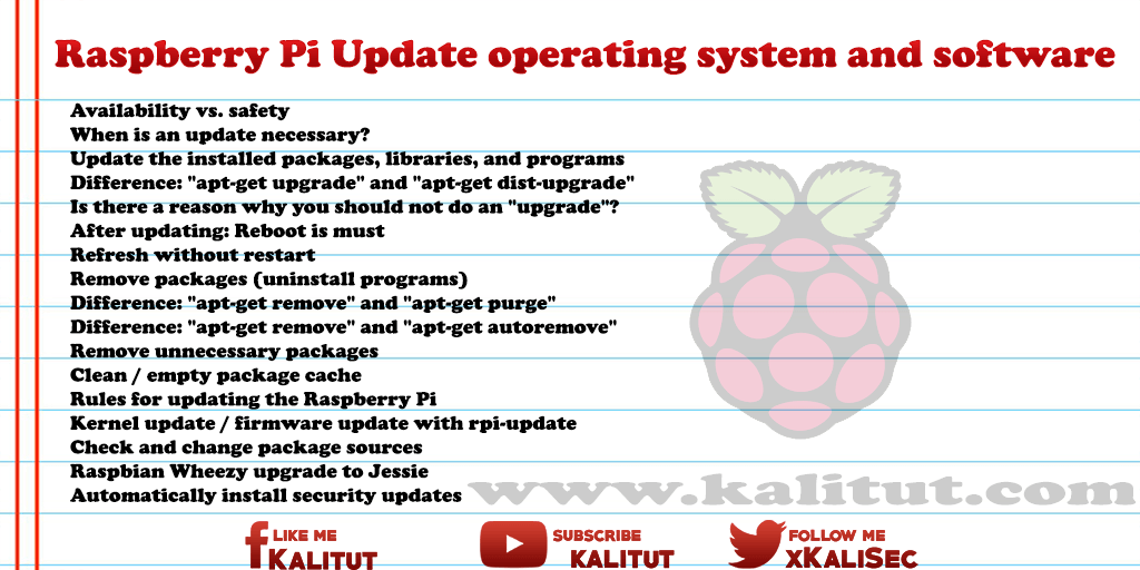 Update Raspberry Pi operating system