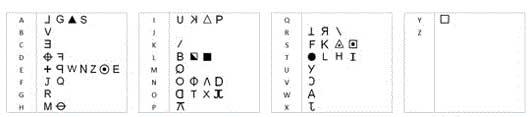zodiac killer ciphers