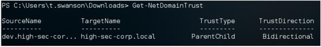 active directory exploits