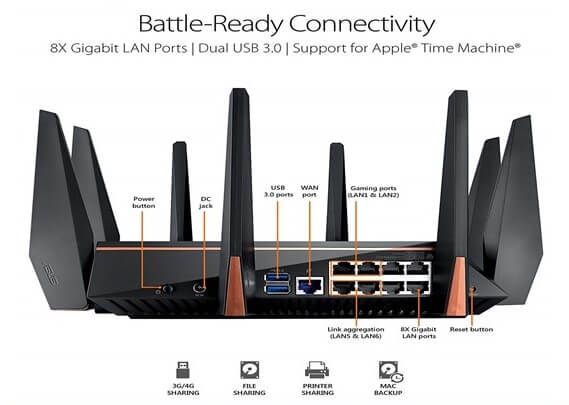 best gaming router settings