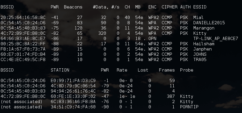 wifi MAC addresses